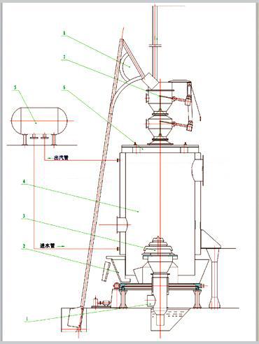 cg1q-1-a单段式煤气发生炉结构图(双钟罩加煤)