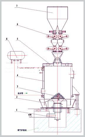 cg1q-1-d单段式煤气发生炉结构图(双路液压加煤)